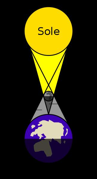 Eclisse_solare