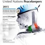 29 maggio … oggi anni fa    – Giornata Mondiale delle Forze di Pace ONU  –  Festa del Latte a #Expo2015