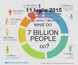 11 luglio … Giornata Mondiale della Popolazione – Giorno del Giappone  a #EXPO2015
